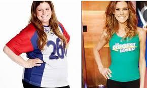 Obesidad y Anorexia son lo mismo
